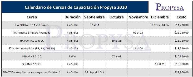 Calendario cursos 2020